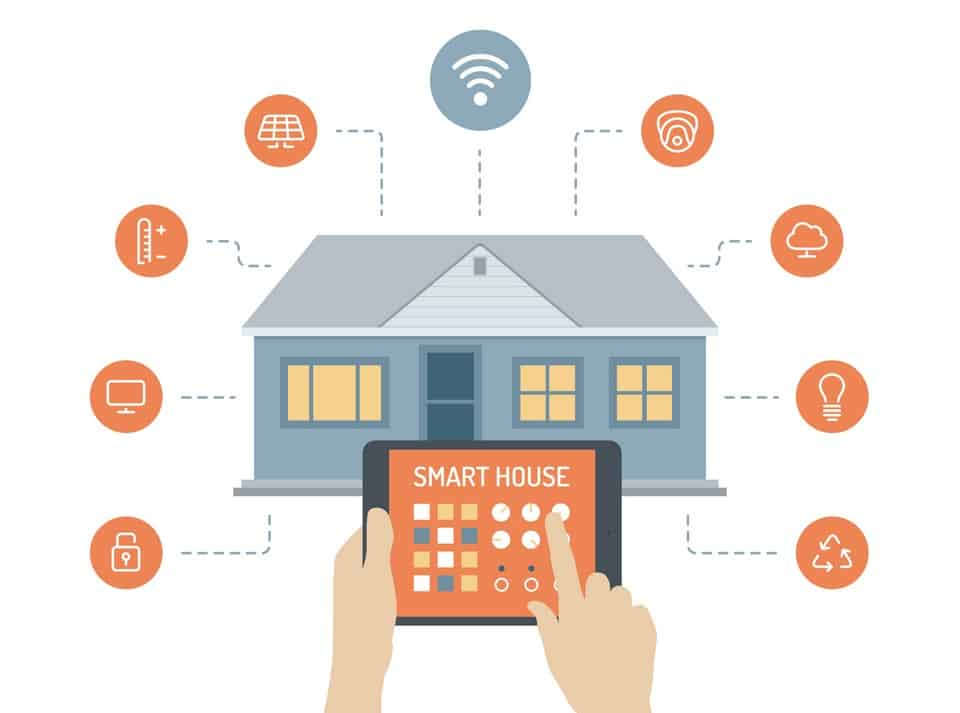 smart home Setting up a so-called smart home can be mind-boggling here's a guide to help you sort through the jumble and become acclimated to your first voice-controlled smart home.