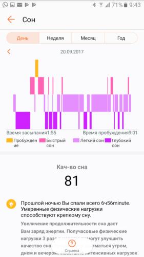 Обзор Huawei Band 2 Pro - полупрофессиональный фитнес-трекер