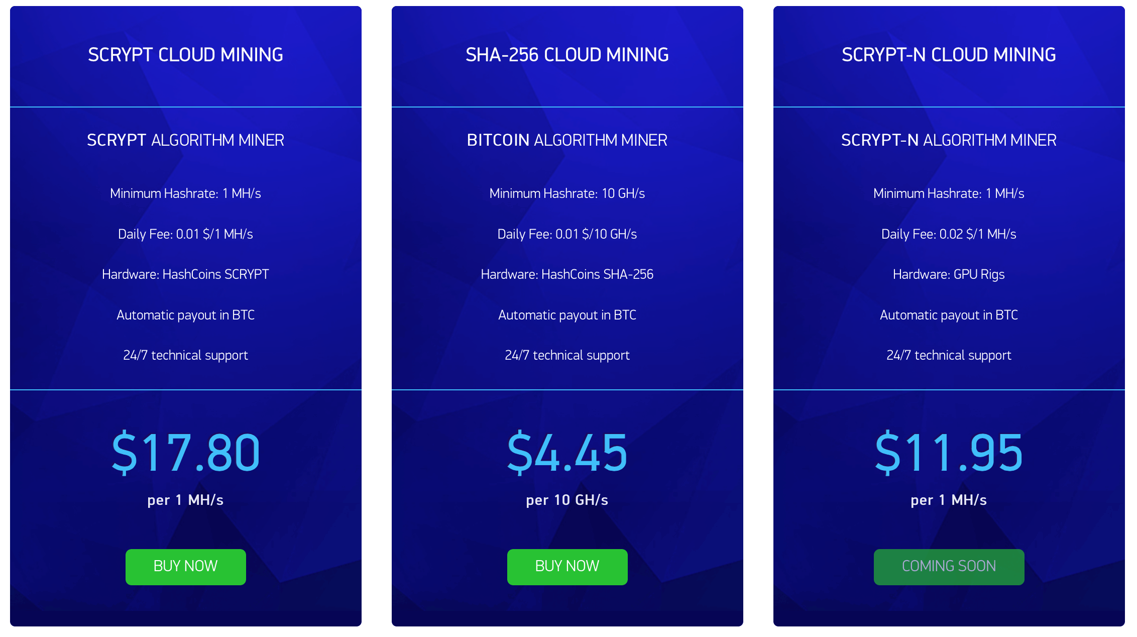 bitcoin mining pool profitabilitate