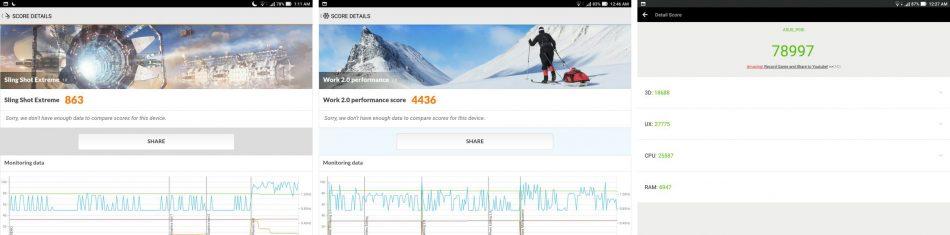 Тесты производительности ASUS ZenPad 3S 10