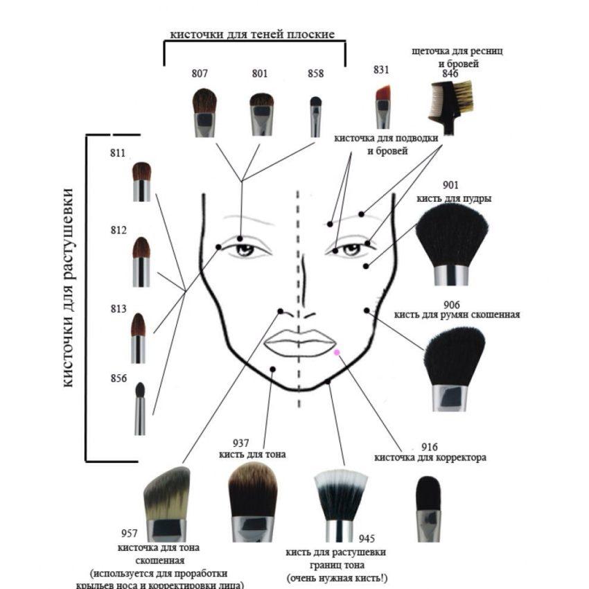 Виды кистей для макияжа на Алиэкспресс