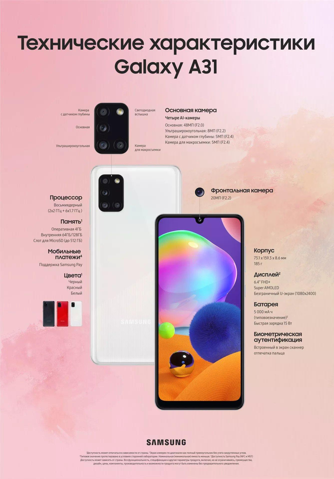 Характеристики Samsung Galaxy A31