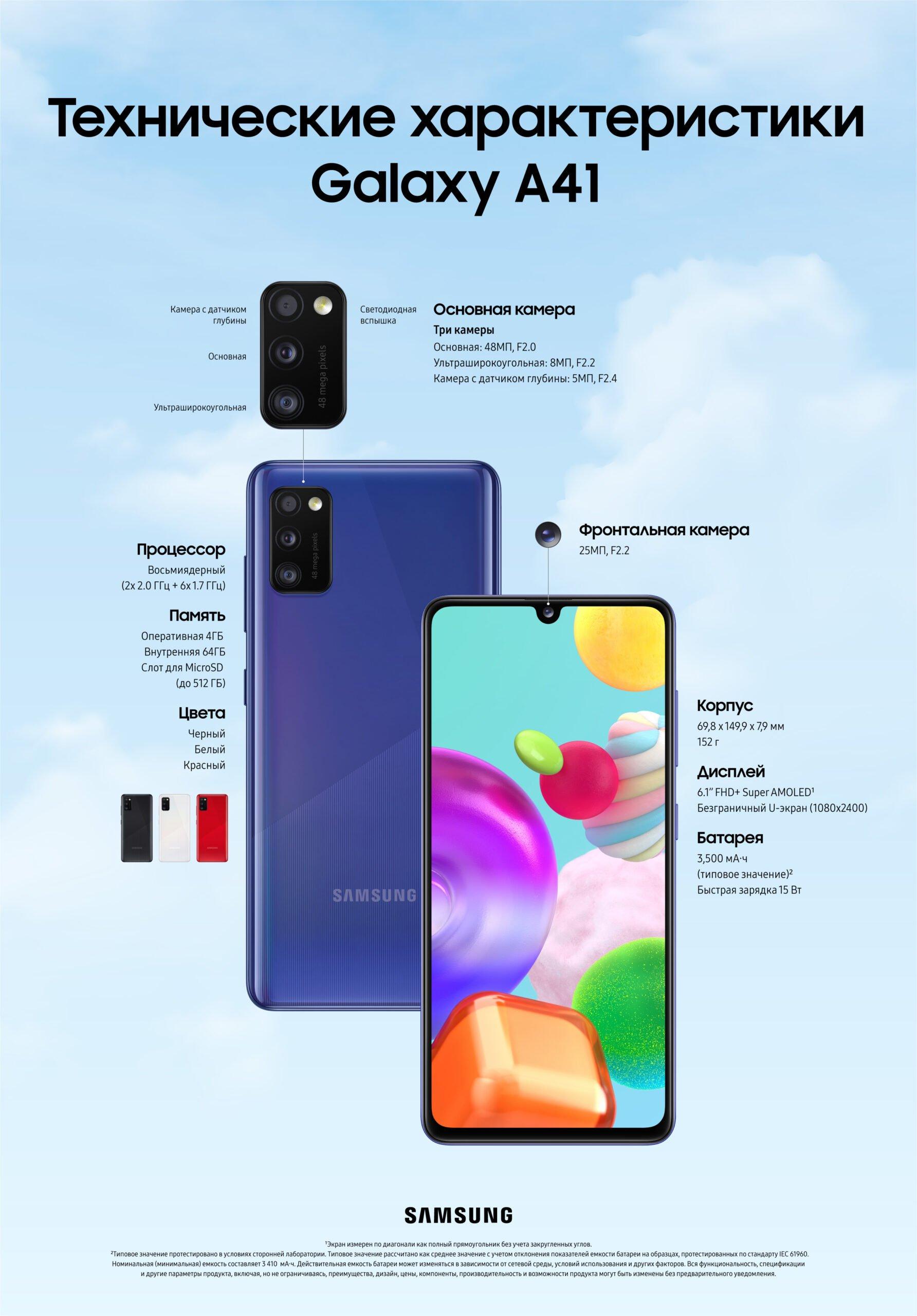 Характеристики Samsung Galaxy A41