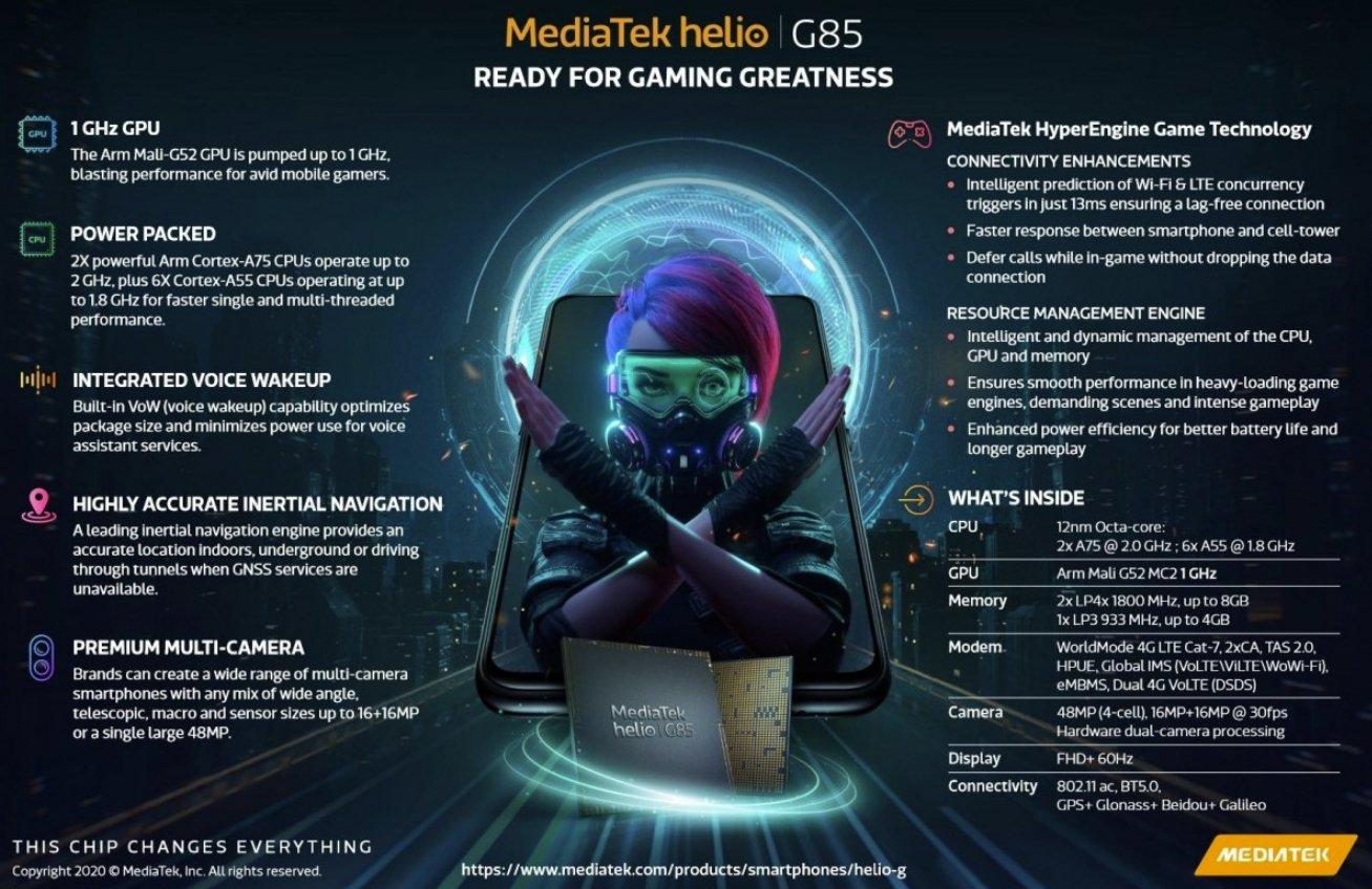 Характеристики чипа Helio G85